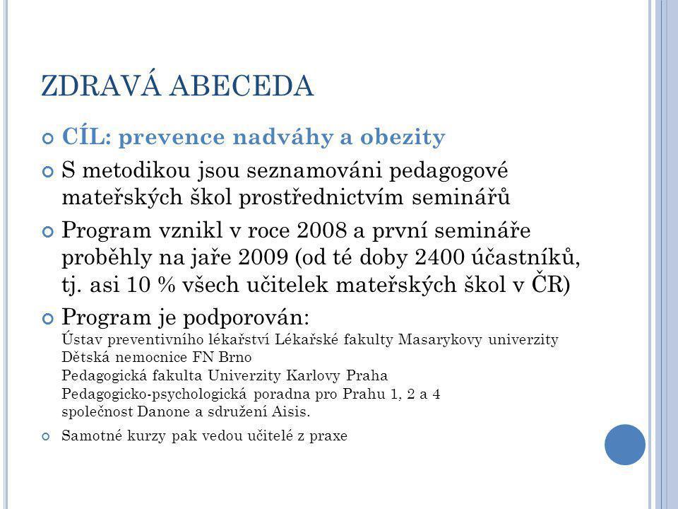 ZDRAVÁ ABECEDA CÍL: prevence nadváhy a obezity S metodikou jsou seznamováni pedagogové mateřských škol prostřednictvím seminářů Program vznikl v roce