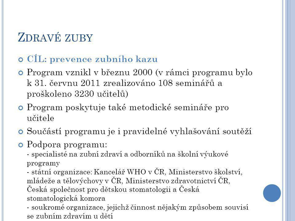 Z DRAVÉ ZUBY CÍL: prevence zubního kazu Program vznikl v březnu 2000 (v rámci programu bylo k 31. červnu 2011 zrealizováno 108 seminářů a proškoleno 3