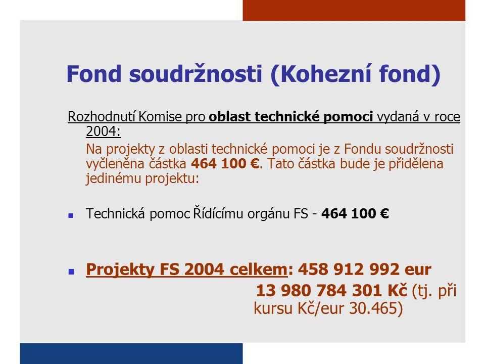 Fond soudržnosti (Kohezní fond) Rozhodnutí Komise pro oblast technické pomoci vydaná v roce 2004: Na projekty z oblasti technické pomoci je z Fondu so