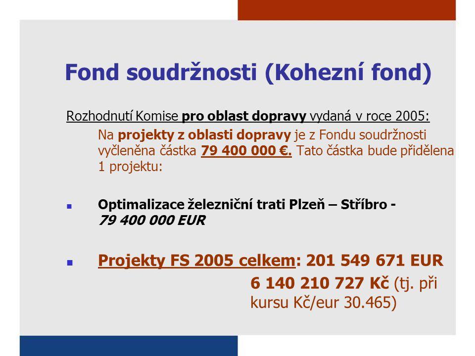 Fond soudržnosti (Kohezní fond) Rozhodnutí Komise pro oblast dopravy vydaná v roce 2005: Na projekty z oblasti dopravy je z Fondu soudržnosti vyčleněna částka 79 400 000 €.