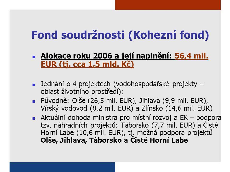 Fond soudržnosti (Kohezní fond) Alokace roku 2006 a její naplnění: 56,4 mil. EUR (tj. cca 1,5 mld. Kč) Jednání o 4 projektech (vodohospodářské projekt