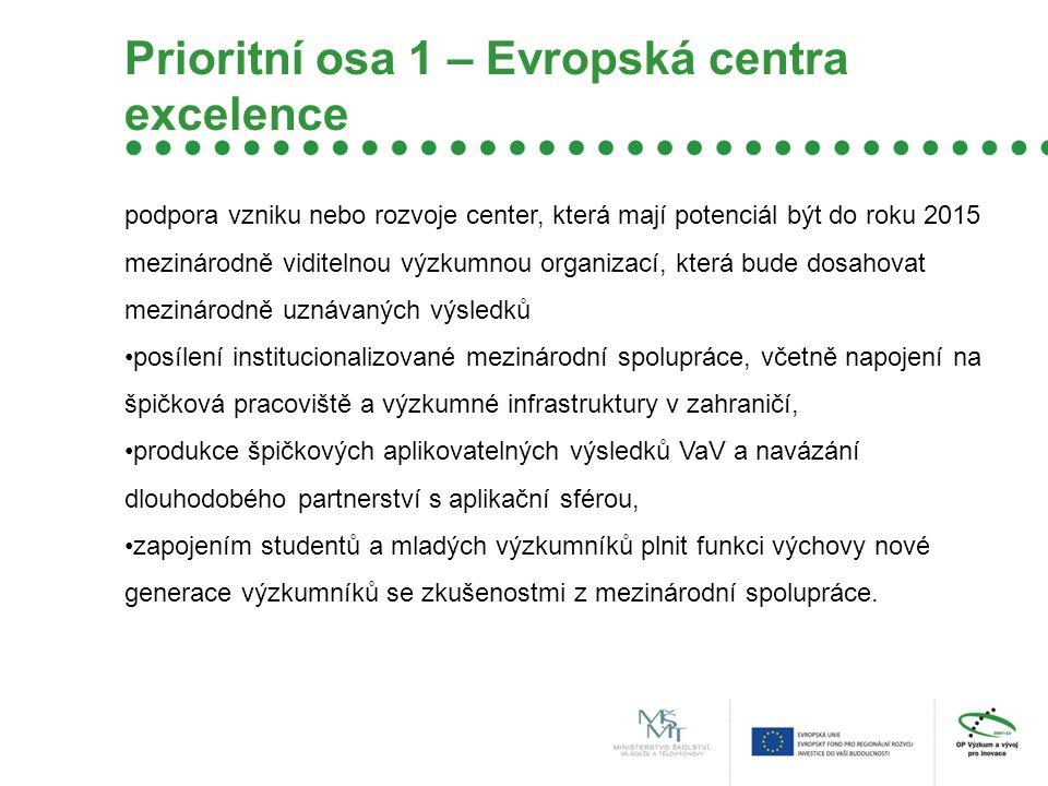 Prioritní osa 1 – Evropská centra excelence podpora vzniku nebo rozvoje center, která mají potenciál být do roku 2015 mezinárodně viditelnou výzkumnou organizací, která bude dosahovat mezinárodně uznávaných výsledků posílení institucionalizované mezinárodní spolupráce, včetně napojení na špičková pracoviště a výzkumné infrastruktury v zahraničí, produkce špičkových aplikovatelných výsledků VaV a navázání dlouhodobého partnerství s aplikační sférou, zapojením studentů a mladých výzkumníků plnit funkci výchovy nové generace výzkumníků se zkušenostmi z mezinárodní spolupráce.