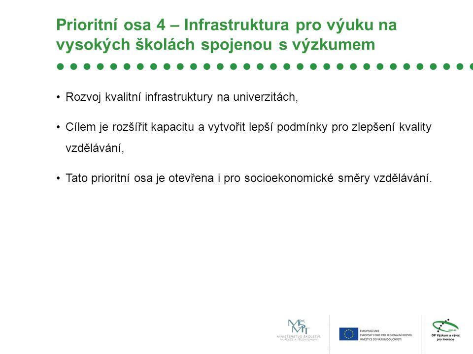 Prioritní osa 4 – Infrastruktura pro výuku na vysokých školách spojenou s výzkumem Rozvoj kvalitní infrastruktury na univerzitách, Cílem je rozšířit kapacitu a vytvořit lepší podmínky pro zlepšení kvality vzdělávání, Tato prioritní osa je otevřena i pro socioekonomické směry vzdělávání.
