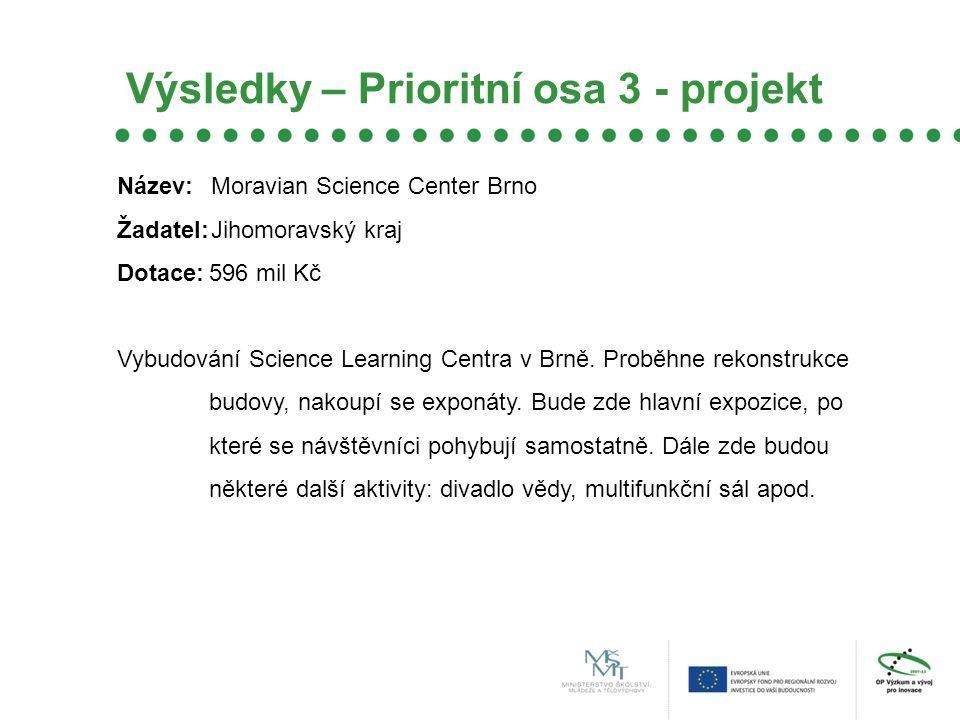 Výsledky – Prioritní osa 3 - projekt Název:Moravian Science Center Brno Žadatel:Jihomoravský kraj Dotace:596 mil Kč Vybudování Science Learning Centra v Brně.