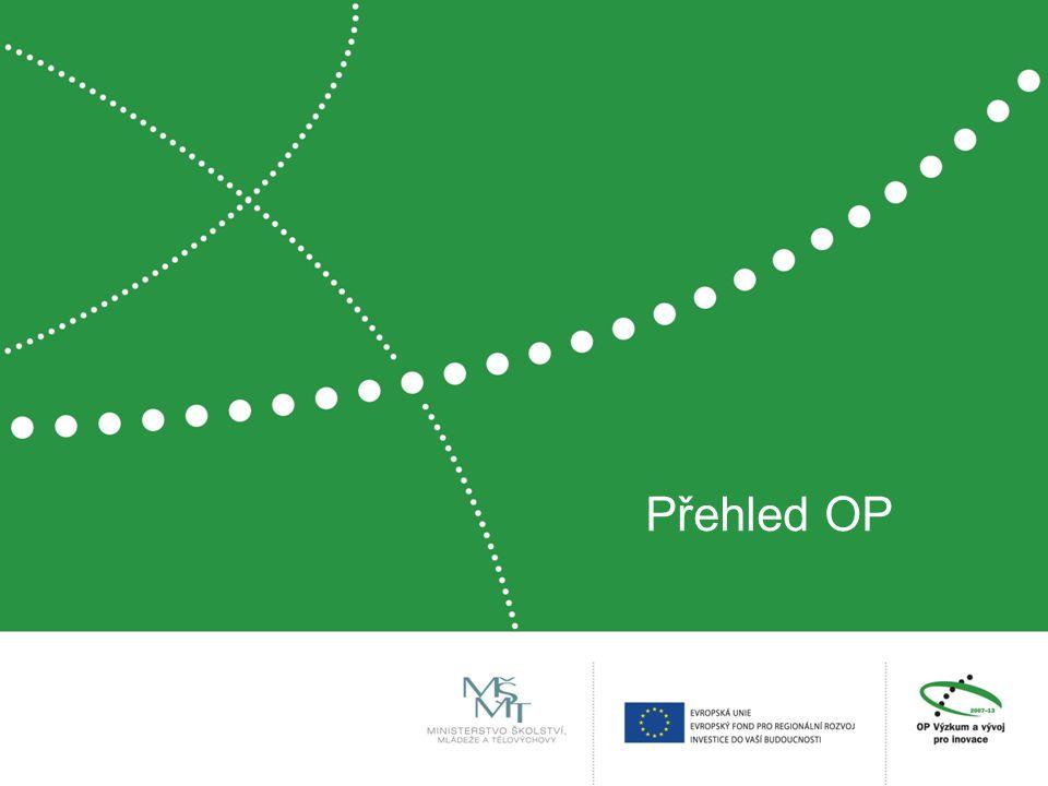 Financování projektů 85% EU 15% SR 100% dotace Všechny projekty jsou financovány ex-ante formou záloh.