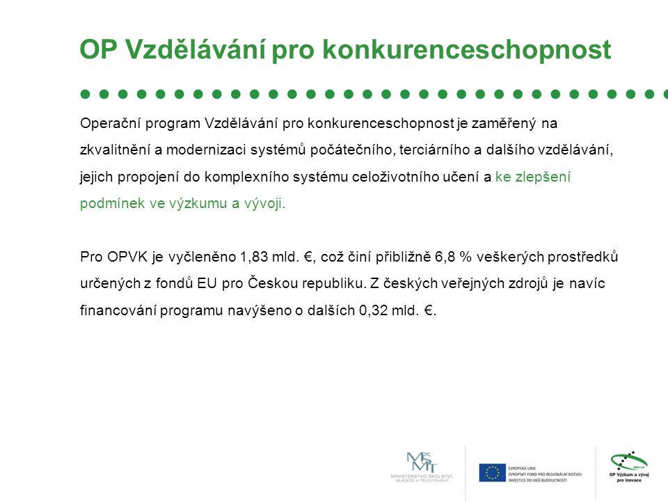 OP Vzdělávání pro konkurenceschopnost Terciární vzdělávání, výzkum a vývoj Např.