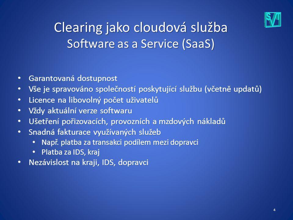 5 Porovnání nákladů za 5 let IDS/Kraj/DopravceCloud HW a SW (diskové pole, 2x Windows 2008 Server + MS SQL, 2x Aplikační server) 1 400 0000 Energie 4kW800 0000 Mzdové náklady (1,5 osoby)5 400 0000 Vybavení servrovny, ostraha300 0000 Maintenance DB, OS300 0000 Aktualizace SW300 0000 Provozování systému (podle náročnosti)500 0006 000 000 Další rizika (rozdělení IDS, personální, politické)???.