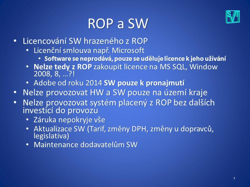 7 ROP a SW Licencování SW hrazeného z ROP Licencování SW hrazeného z ROP Licenční smlouva např.