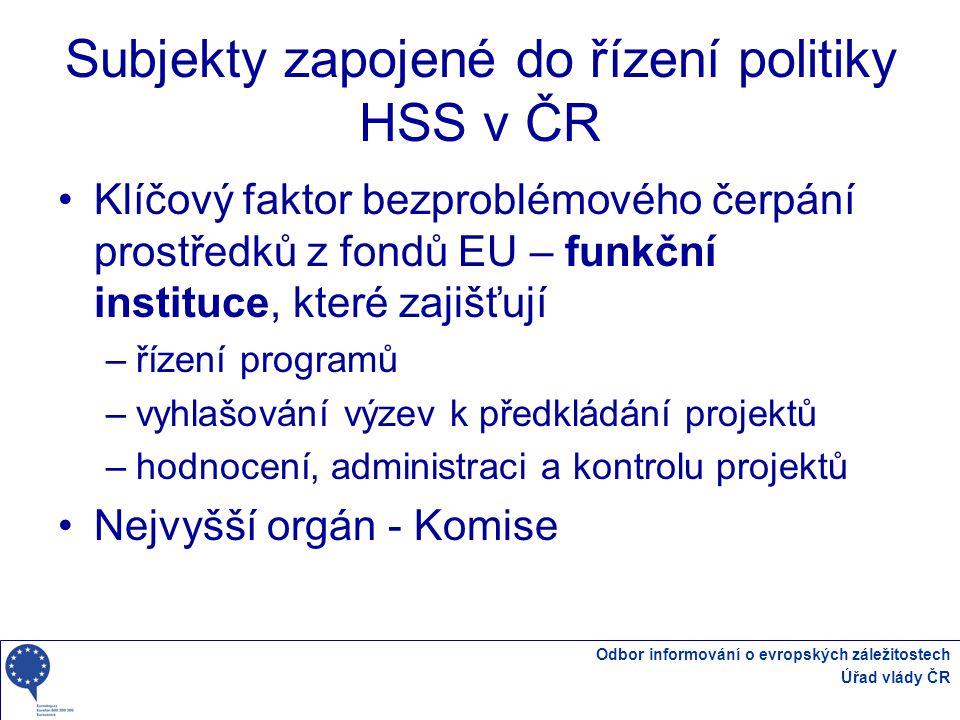 Odbor informování o evropských záležitostech Úřad vlády ČR Subjekty zapojené do řízení politiky HSS v ČR Klíčový faktor bezproblémového čerpání prostředků z fondů EU – funkční instituce, které zajišťují –řízení programů –vyhlašování výzev k předkládání projektů –hodnocení, administraci a kontrolu projektů Nejvyšší orgán - Komise