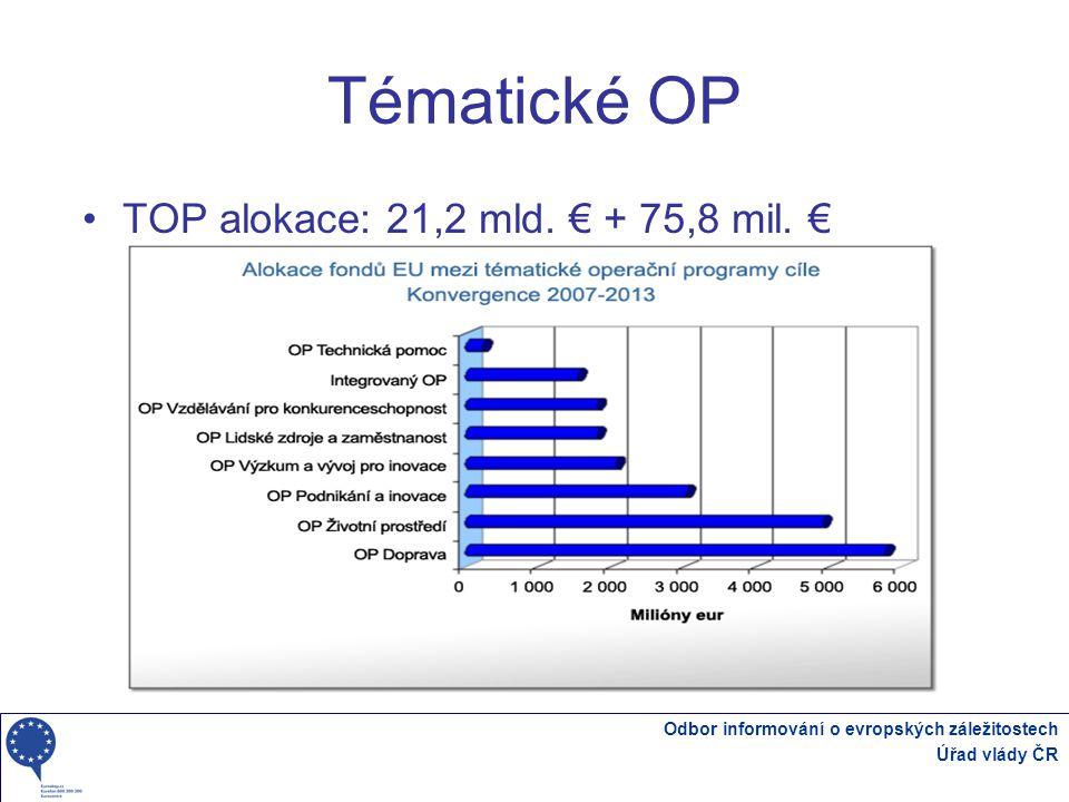 Odbor informování o evropských záležitostech Úřad vlády ČR Tématické OP TOP alokace: 21,2 mld.