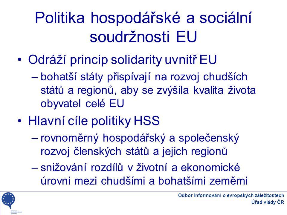 Odbor informování o evropských záležitostech Úřad vlády ČR Politika HSS Realizována v programových obdobích (současně 2007– 2013) –zpracování nových programových dokumentů –definování cílů a priorit Cca 1/3 celkového rozpočtu EU – 347 mld.