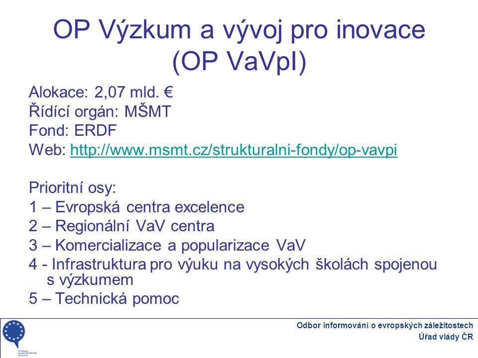 Odbor informování o evropských záležitostech Úřad vlády ČR OP Výzkum a vývoj pro inovace (OP VaVpI) Alokace: 2,07 mld.
