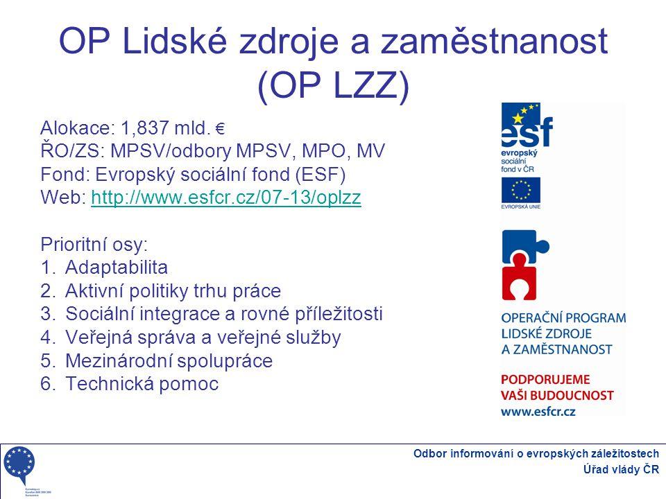 Odbor informování o evropských záležitostech Úřad vlády ČR OP Lidské zdroje a zaměstnanost (OP LZZ) Alokace: 1,837 mld.