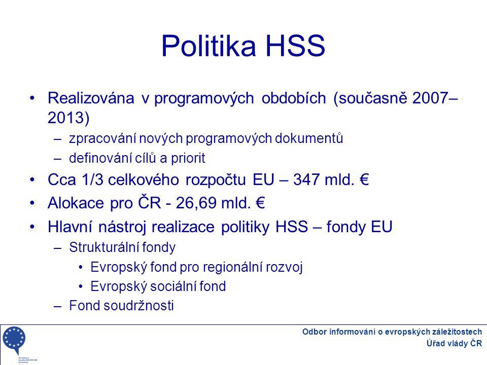 Odbor informování o evropských záležitostech Úřad vlády ČR Přehled operačních programů v ČR v období 2007-2013 -26 operačních programů v rámci 3 cílů politiky HSS -Celková alokace z fondů EU: 26,69 mld.