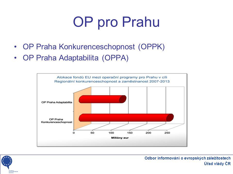 Odbor informování o evropských záležitostech Úřad vlády ČR OP pro Prahu OP Praha Konkurenceschopnost (OPPK) OP Praha Adaptabilita (OPPA)