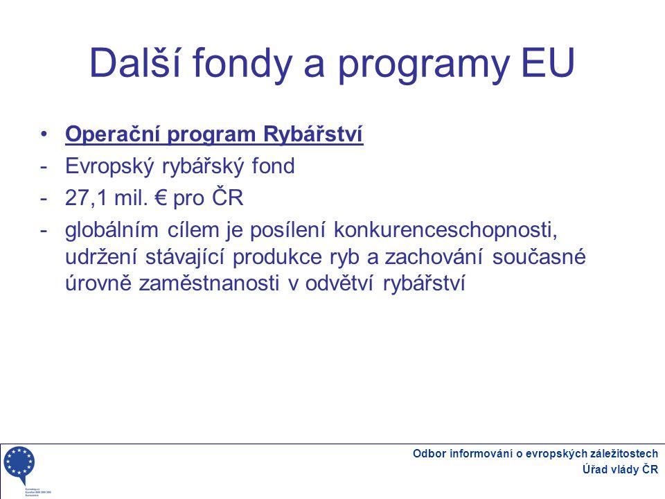 Odbor informování o evropských záležitostech Úřad vlády ČR Další fondy a programy EU Operační program Rybářství -Evropský rybářský fond -27,1 mil.