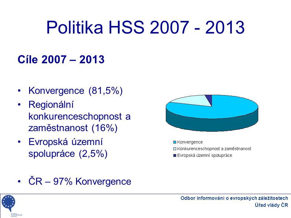 Odbor informování o evropských záležitostech Úřad vlády ČR Politika HSS 2007 - 2013 Cíle 2007 – 2013 Konvergence (81,5%) Regionální konkurenceschopnost a zaměstnanost (16%) Evropská územní spolupráce (2,5%) ČR – 97% Konvergence