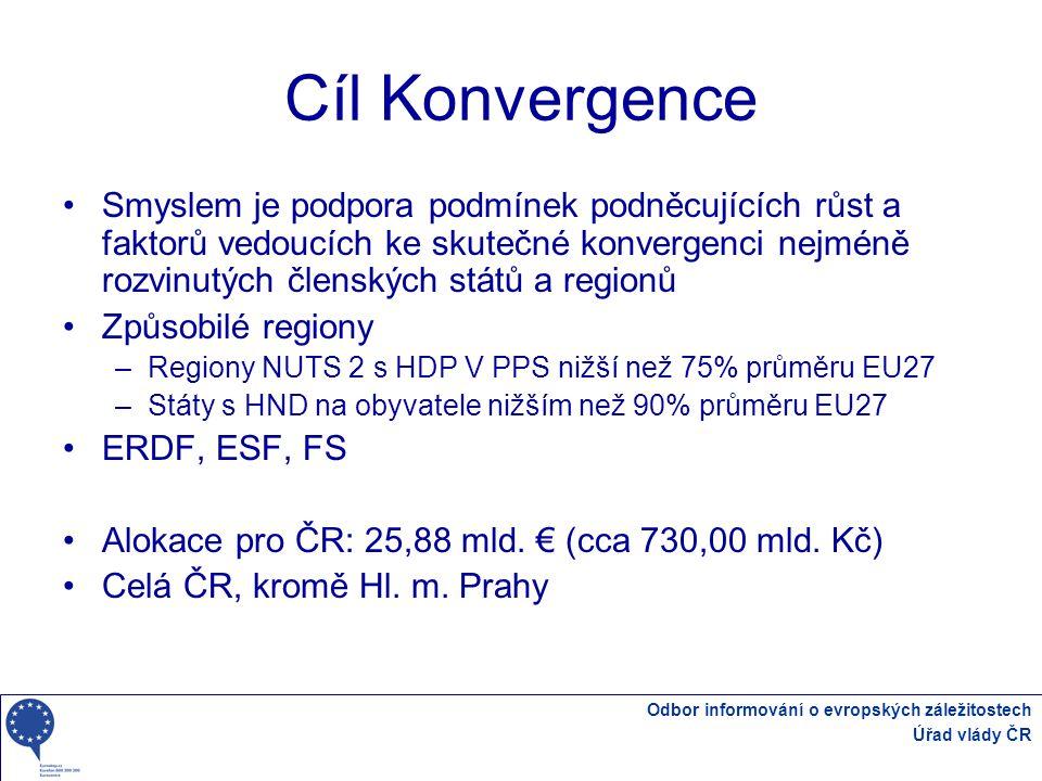 Odbor informování o evropských záležitostech Úřad vlády ČR Cíl Konvergence Smyslem je podpora podmínek podněcujících růst a faktorů vedoucích ke skutečné konvergenci nejméně rozvinutých členských států a regionů Způsobilé regiony –Regiony NUTS 2 s HDP V PPS nižší než 75% průměru EU27 –Státy s HND na obyvatele nižším než 90% průměru EU27 ERDF, ESF, FS Alokace pro ČR: 25,88 mld.
