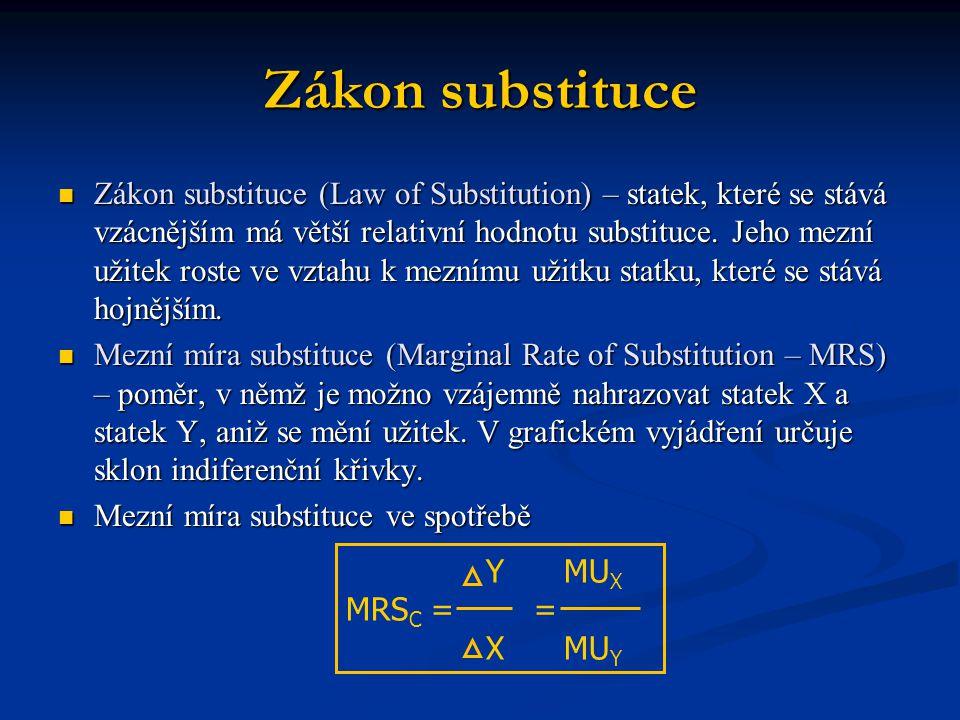 Zákon substituce Zákon substituce (Law of Substitution) – statek, které se stává vzácnějším má větší relativní hodnotu substituce. Jeho mezní užitek r