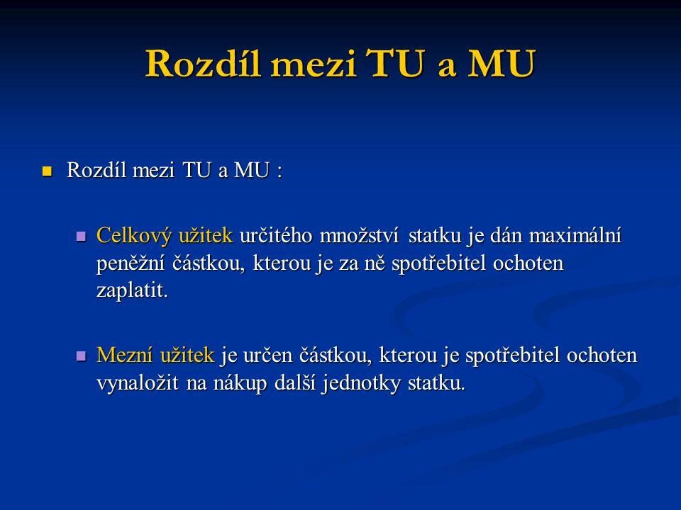 Rozdíl mezi TU a MU Rozdíl mezi TU a MU : Rozdíl mezi TU a MU : Celkový užitek určitého množství statku je dán maximální peněžní částkou, kterou je za