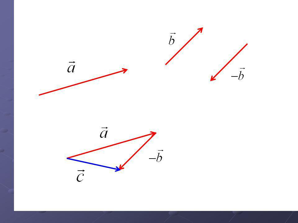 Skládání tří a více vektorů