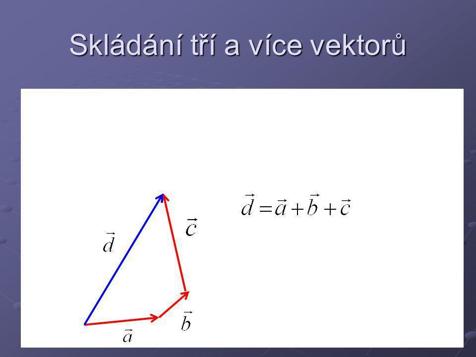 Tvoří-li vektory uzavřený mnohoúhelník a jsou-li orientovány ve stejném smyslu, je jejich výslednice nulovým vektorem.