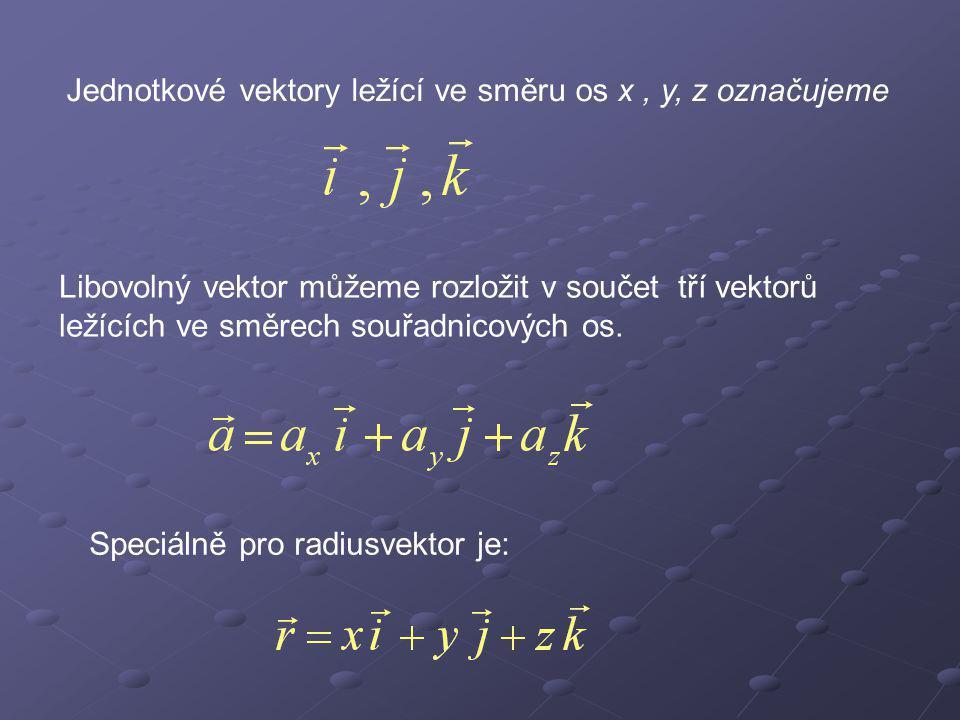 Skalární součin dvou vektorů Definice: Skalárním součinem vektorů a, b je skalár (číslo) a b φ