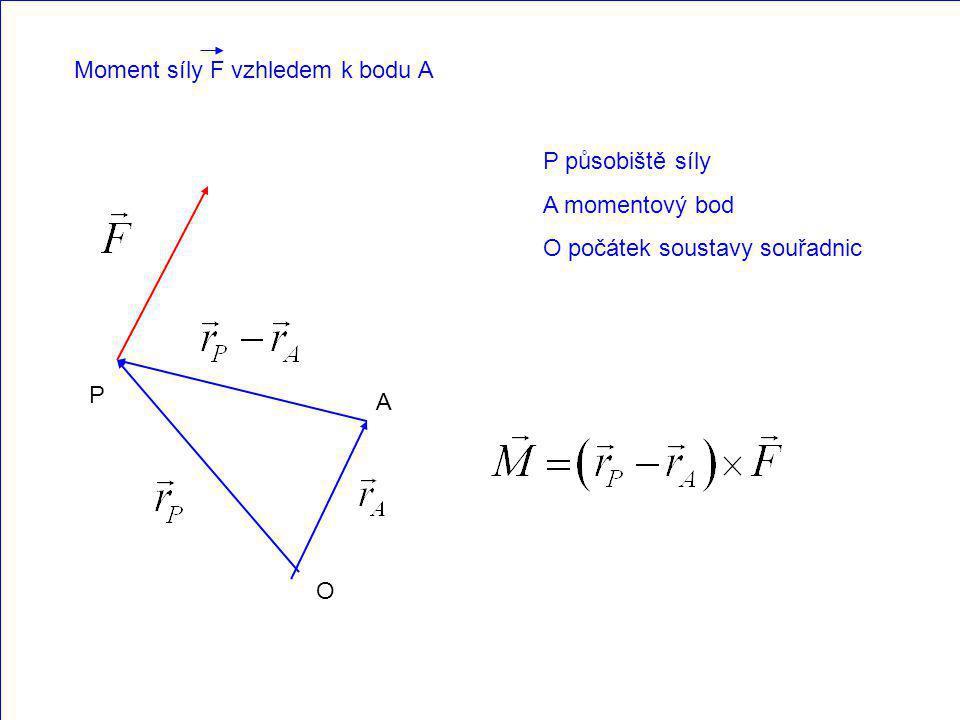 Příklady Vypočtěte vektorový součin následujících dvojic vektorů Vypočtěte plošný obsah trojúhelníka ABC, kde
