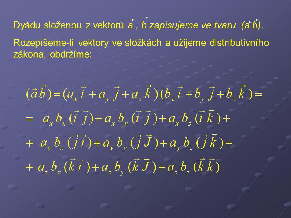 Vlastnosti dyádyckého součinu 1.Dyádycký součin není komutativní, tedy.