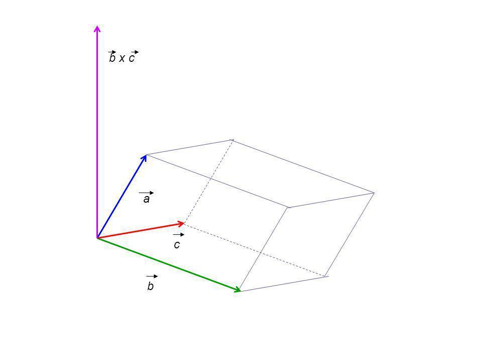 Vlastnosti smíšeného součinu: a) Smíšený součin se nezmění, když činitele cyklicky zaměníme b) Když dva činitele zaměníme, smíšený součin změní znaménko c) Smíšený součin je nulový, když jsou vektory komplanární (rovnoběžné s touž rovinou).