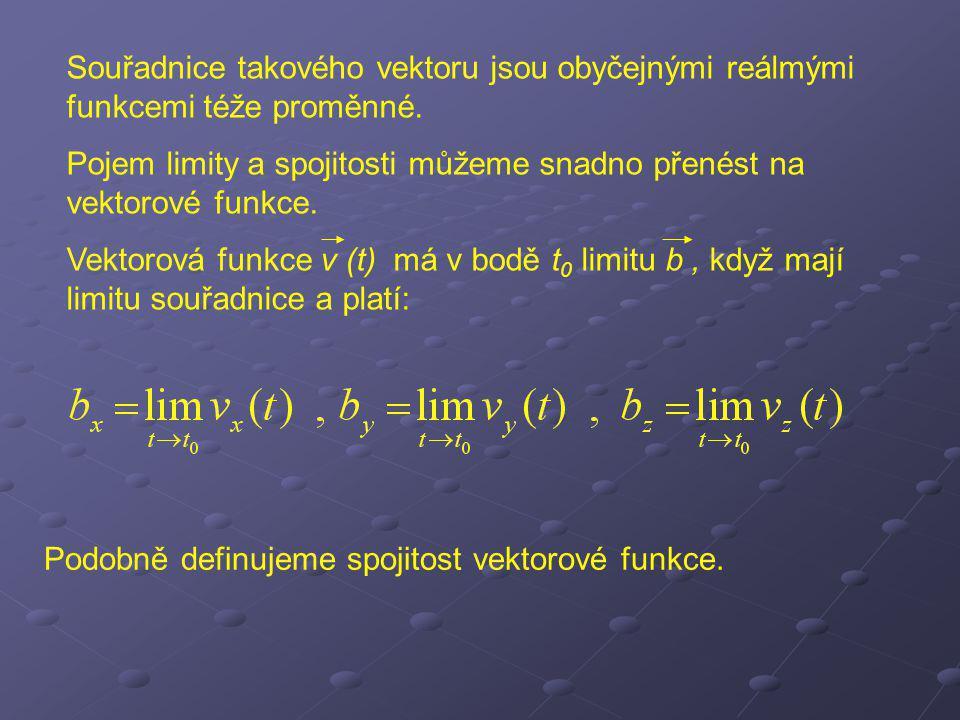 Derivace vektoru podle skalárního argumentu a(t) a(t+Δt) ΔaΔa Δ ΔaΔa