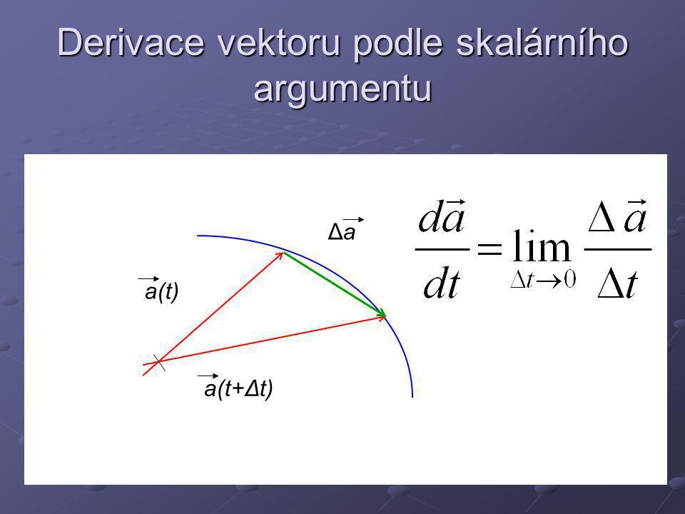 Rovnice tečny k prostorové křivce Na křivce zvolíme pevný bod A.