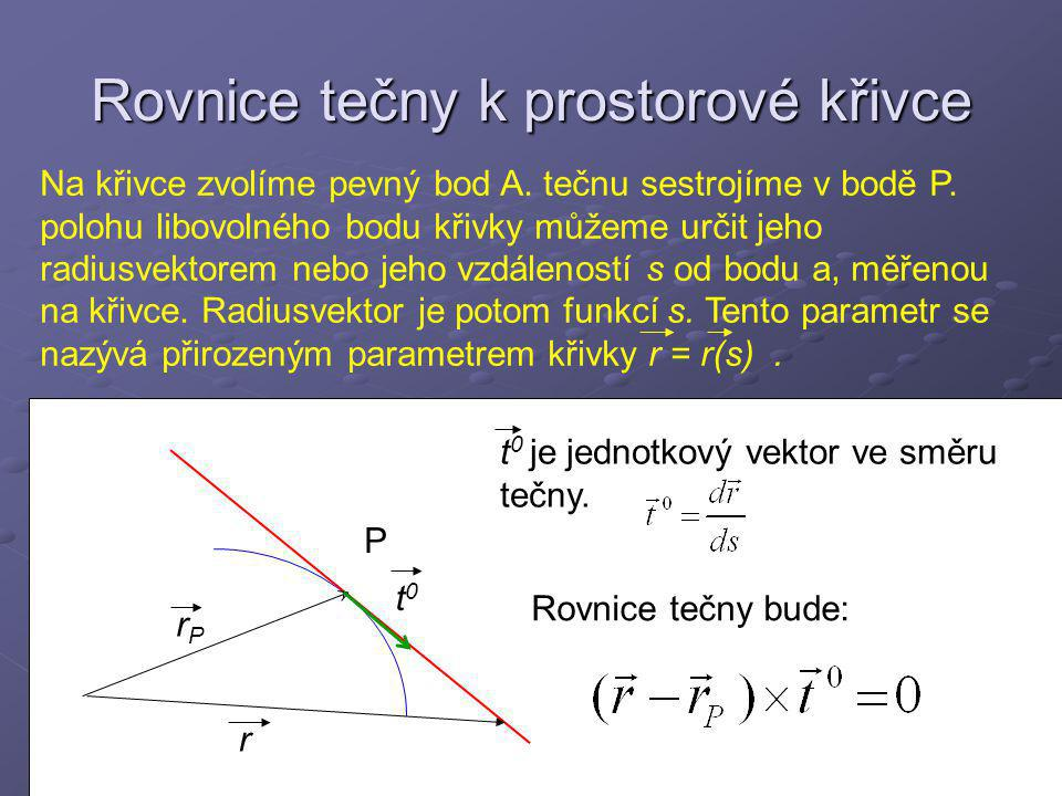 Vlastnosti derivace