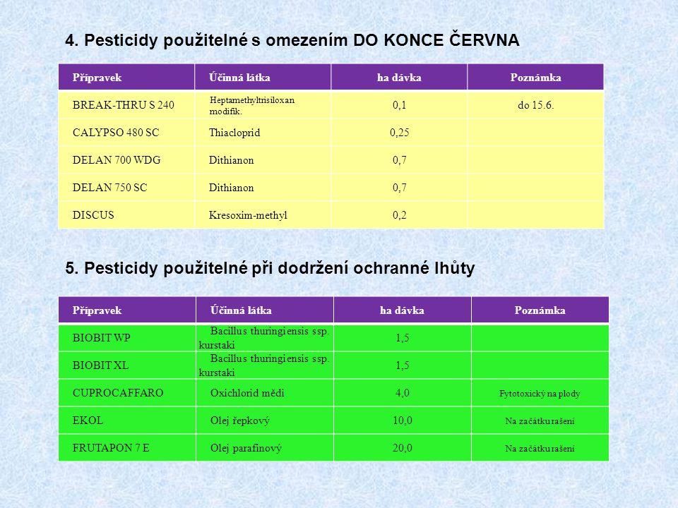 4. Pesticidy použitelné s omezením DO KONCE ČERVNA PřípravekÚčinná látkaha dávkaPoznámka BREAK-THRU S 240 Heptamethyltrisiloxan modifik. 0,1do 15.6. C