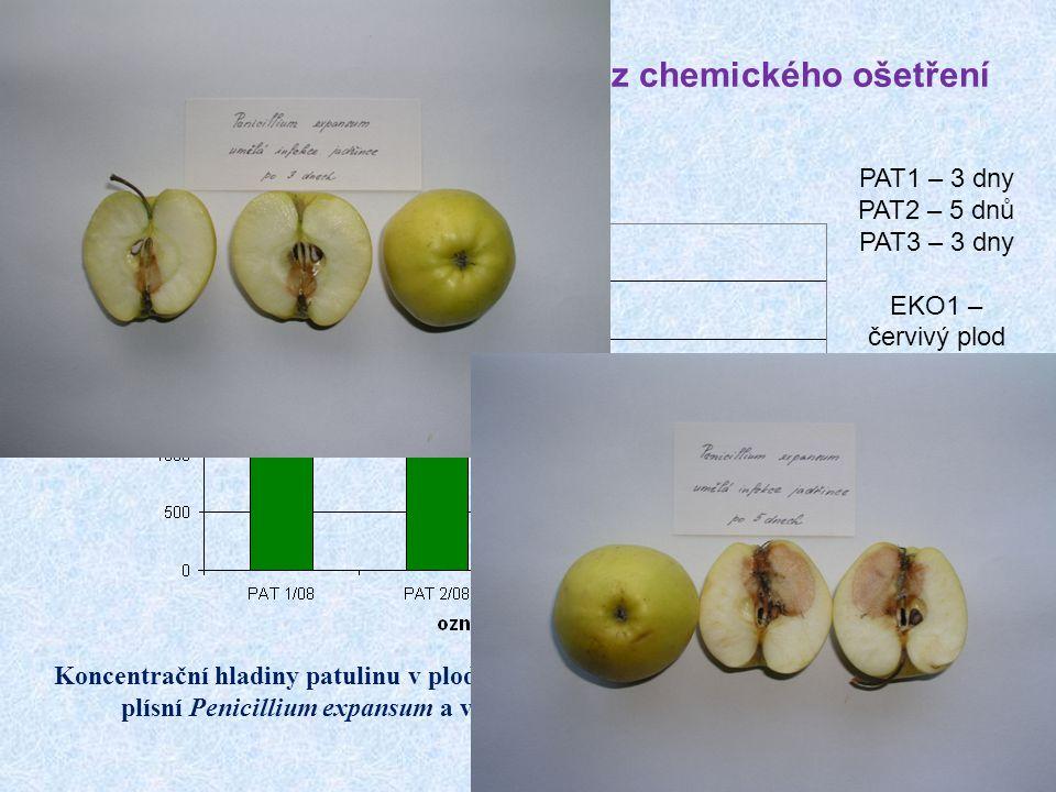 Obsah mykotoxinů v jablkách bez chemického ošetření 16905 Koncentrační hladiny patulinu v plodech odrůdy Golden Delicious inokulovaných plísní Penicil