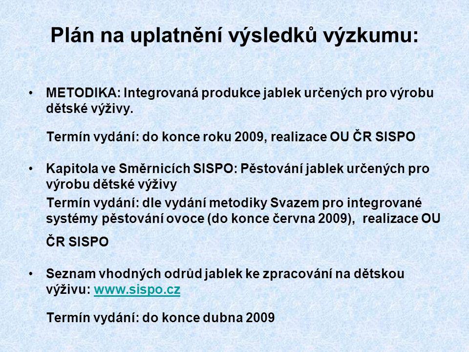 Plán na uplatnění výsledků výzkumu: METODIKA: Integrovaná produkce jablek určených pro výrobu dětské výživy. Termín vydání: do konce roku 2009, realiz