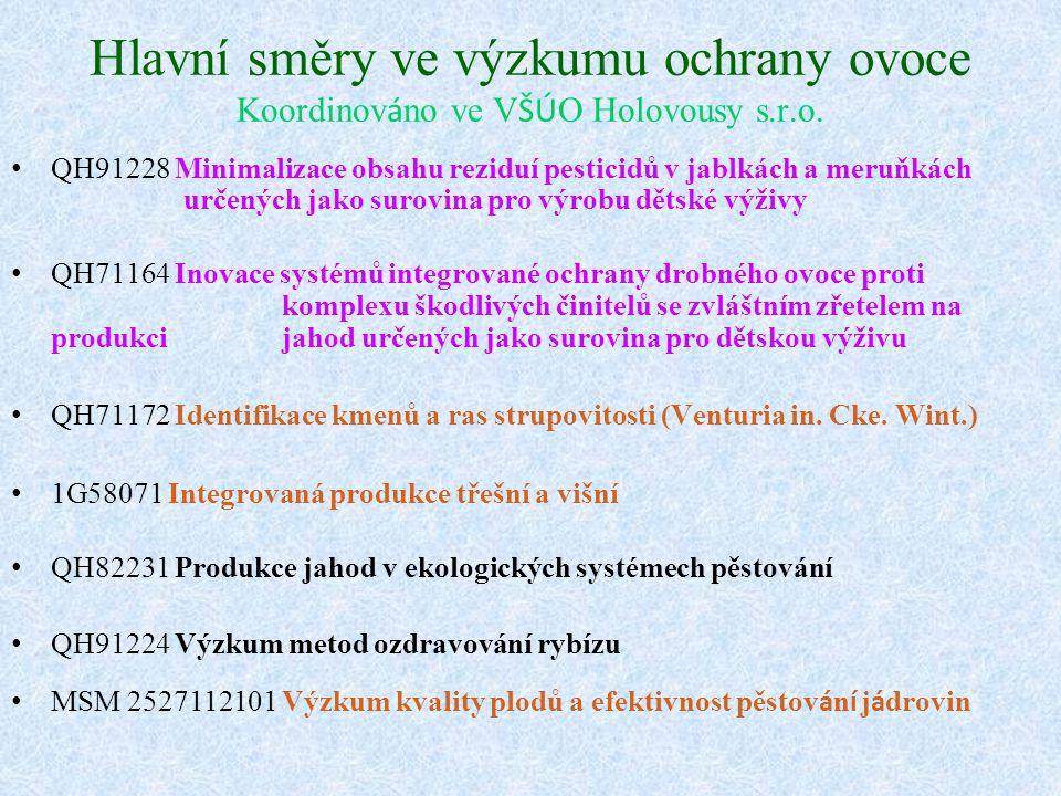 Hlavní směry ve výzkumu ochrany ovoce Koordinov á no ve V ŠÚ O Holovousy s.r.o. QH91228 Minimalizace obsahu reziduí pesticidů v jablkách a meruňkách u