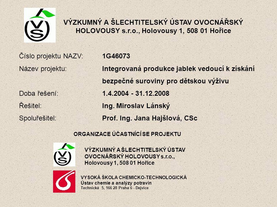 Číslo projektu NAZV:1G46073 Název projektu:Integrovaná produkce jablek vedoucí k získání bezpečné suroviny pro dětskou výživu Doba řešení: 1.4.2004 -