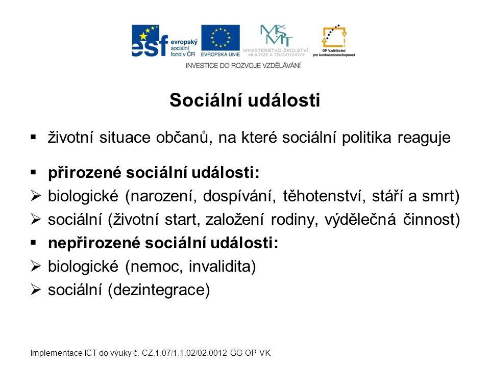 Sociální události  životní situace občanů, na které sociální politika reaguje  přirozené sociální události:  biologické (narození, dospívání, těhotenství, stáří a smrt)  sociální (životní start, založení rodiny, výdělečná činnost)  nepřirozené sociální události:  biologické (nemoc, invalidita)  sociální (dezintegrace) Implementace ICT do výuky č.