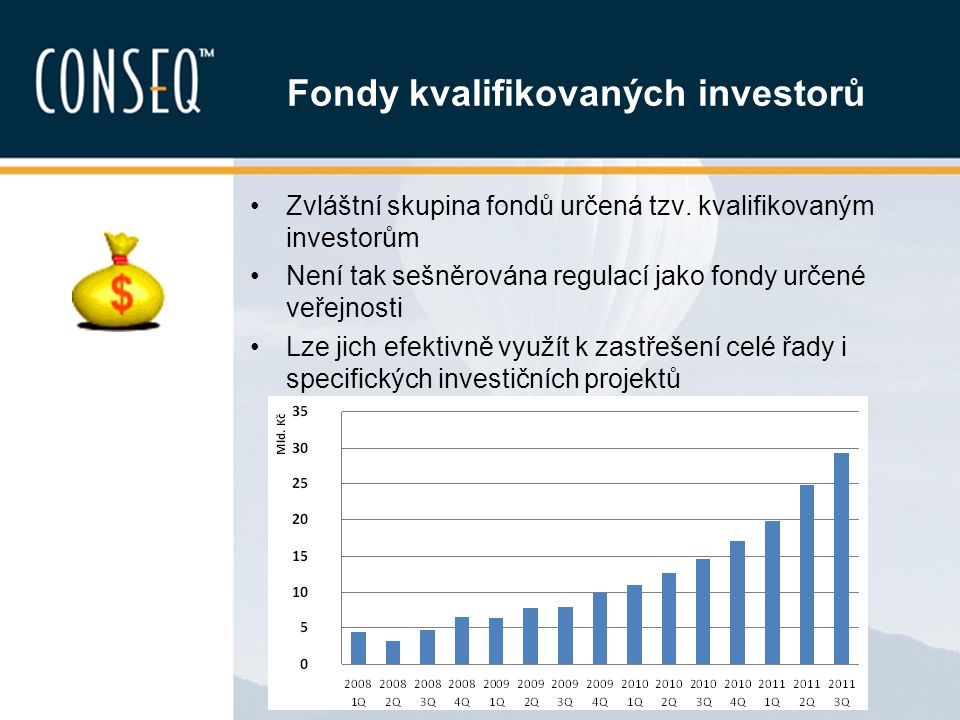 Fondy kvalifikovaných investorů Zvláštní skupina fondů určená tzv. kvalifikovaným investorům Není tak sešněrována regulací jako fondy určené veřejnost