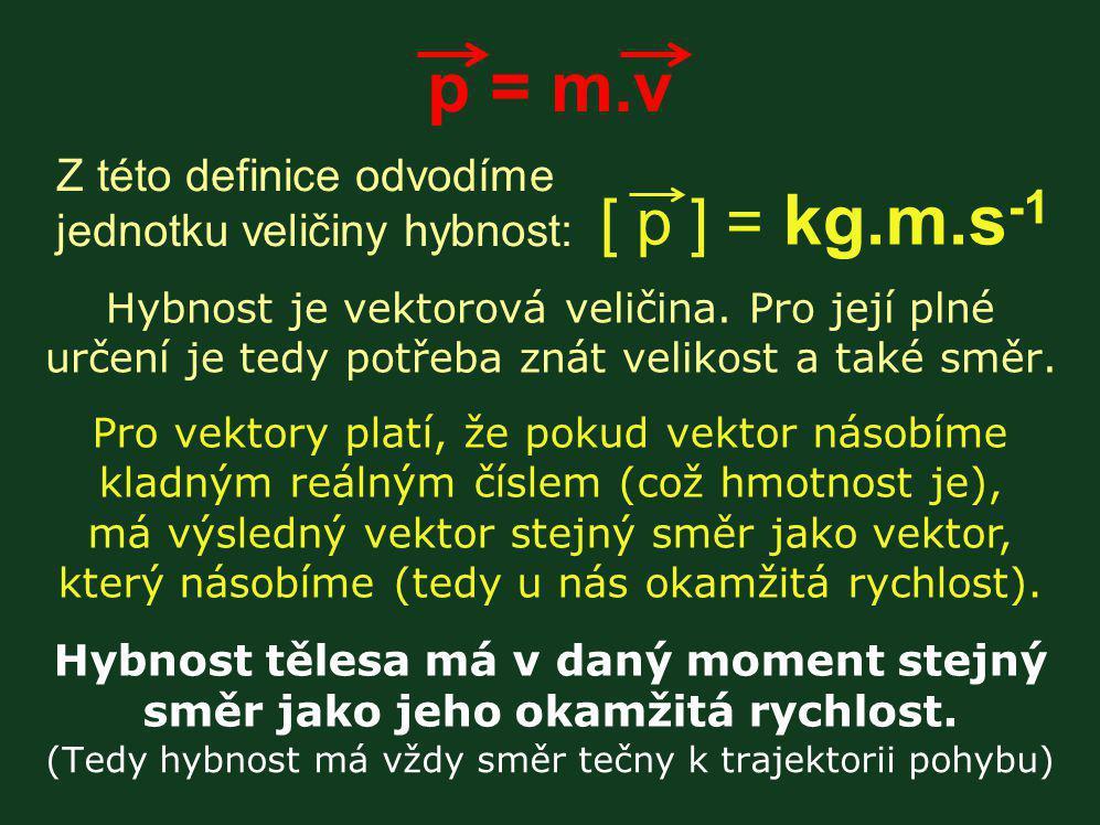Z této definice odvodíme jednotku veličiny hybnost: p = m.v Hybnost je vektorová veličina. Pro její plné určení je tedy potřeba znát velikost a také s