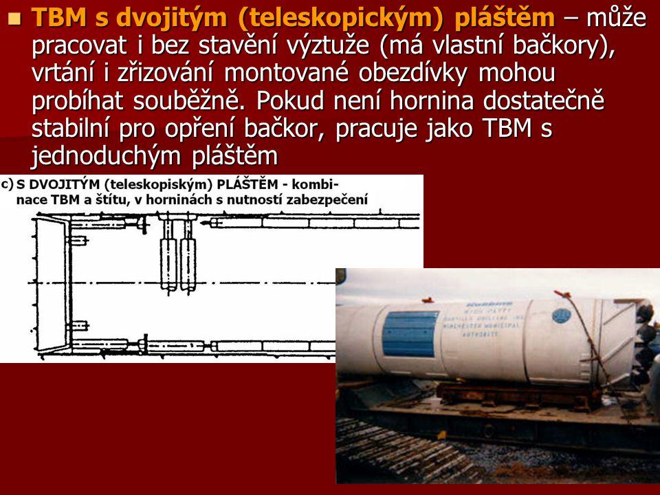 TBM s dvojitým (teleskopickým) pláštěm – může pracovat i bez stavění výztuže (má vlastní bačkory), vrtání i zřizování montované obezdívky mohou probíh