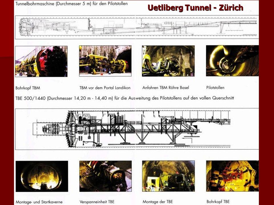 Uetliberg Tunnel - Zürich