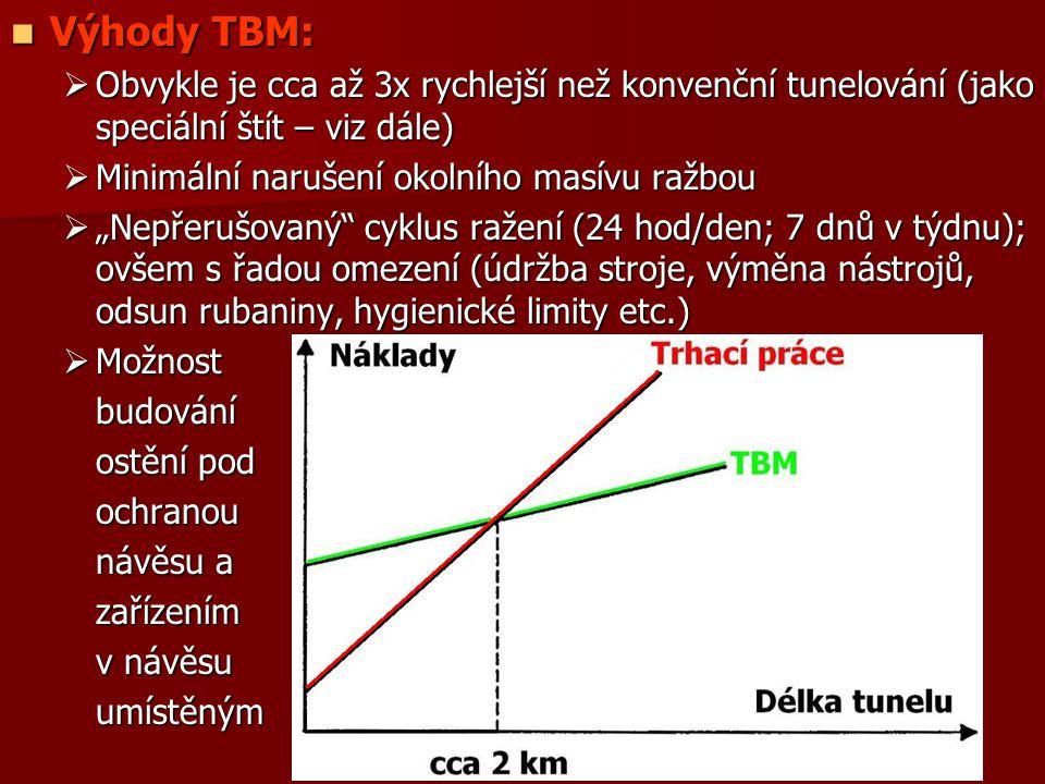 """Výhody TBM: Výhody TBM:  Obvykle je cca až 3x rychlejší než konvenční tunelování (jako speciální štít – viz dále)  Minimální narušení okolního masívu ražbou  """"Nepřerušovaný cyklus ražení (24 hod/den; 7 dnů v týdnu); ovšem s řadou omezení (údržba stroje, výměna nástrojů, odsun rubaniny, hygienické limity etc.)  Možnost budování ostění pod ochranou návěsu a zařízením v návěsu umístěným"""