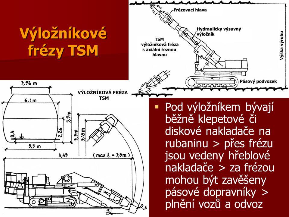 Výložníkové frézy TSM   Pod výložníkem bývají běžně klepetové či diskové nakladače na rubaninu > přes frézu jsou vedeny hřeblové nakladače > za frézou mohou být zavěšeny pásové dopravníky > plnění vozů a odvoz