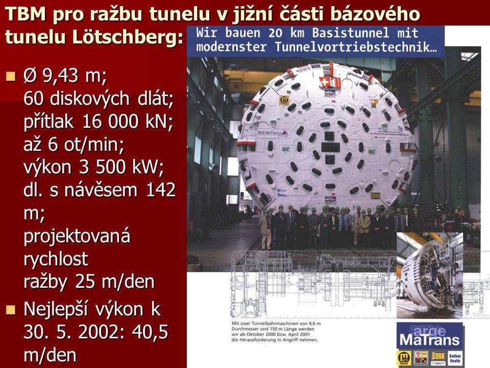 TBM pro ražbu tunelu v jižní části bázového tunelu Lötschberg: Ø 9,43 m; 60 diskových dlát; přítlak 16 000 kN; až 6 ot/min; výkon 3 500 kW; dl. s návě