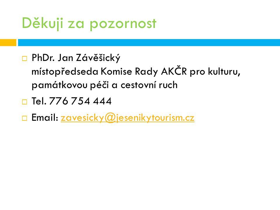Děkuji za pozornost  PhDr. Jan Závěšický místopředseda Komise Rady AKČR pro kulturu, památkovou péči a cestovní ruch  Tel. 776 754 444  Email: zave