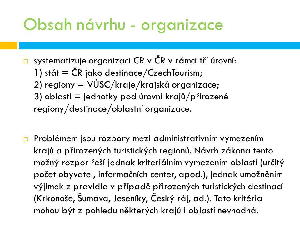 Obsah návrhu - organizace  systematizuje organizaci CR v ČR v rámci tří úrovní: 1) stát = ČR jako destinace/CzechTourism; 2) regiony = VÚSC/kraje/kra