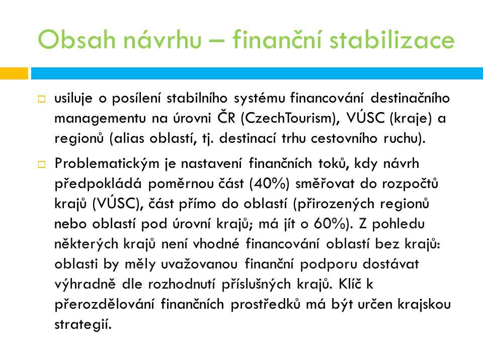 Obsah návrhu – finanční stabilizace  usiluje o posílení stabilního systému financování destinačního managementu na úrovni ČR (CzechTourism), VÚSC (kr