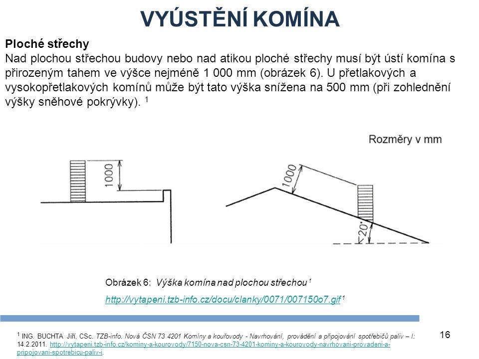 VYÚSTĚNÍ KOMÍNA 16 Ploché střechy Nad plochou střechou budovy nebo nad atikou ploché střechy musí být ústí komína s přirozeným tahem ve výšce nejméně 1 000 mm (obrázek 6).